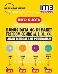 Perubahan Freedom Combo Bonus