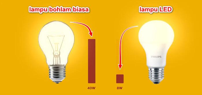 Cara Menghemat Listrik Lampu LED